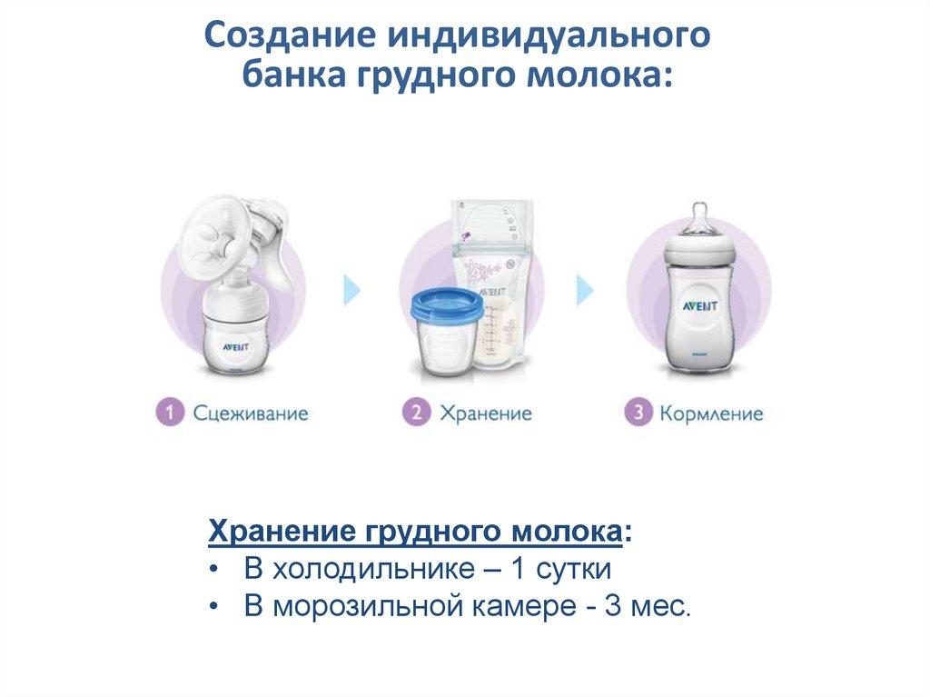 метод хранения грудного молока