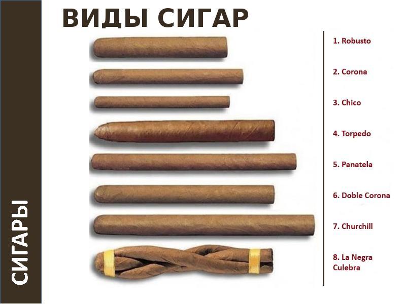 виды сигар